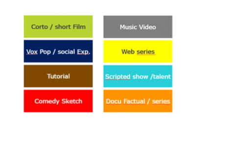 Progetti Video su WEB: quali ingredienti per costruire un Branded Entertainment di successo?