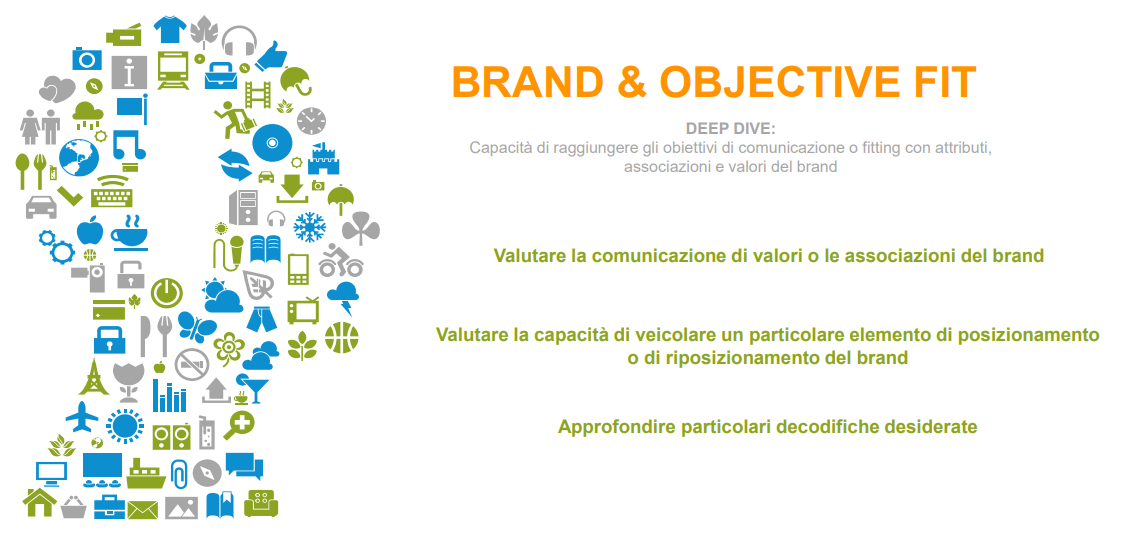 BRAND-OBJECTIVE-FIT
