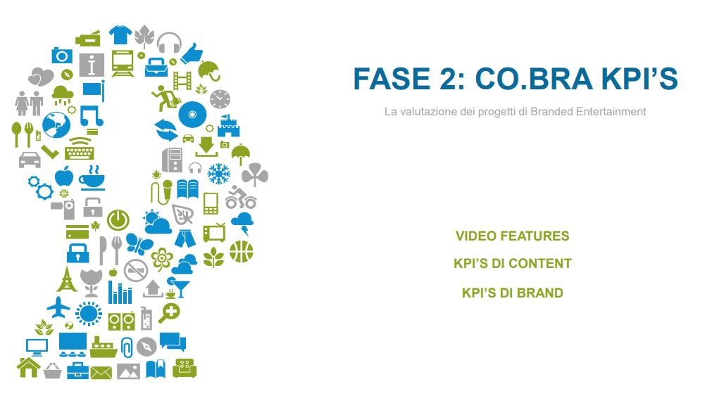 CO-BRA-KPIS