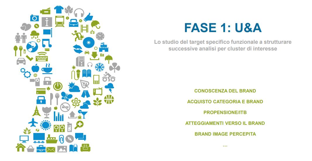FASE-U-A