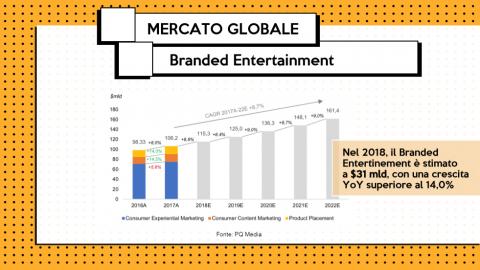 BC&E: un mercato da più di 500mln di euro